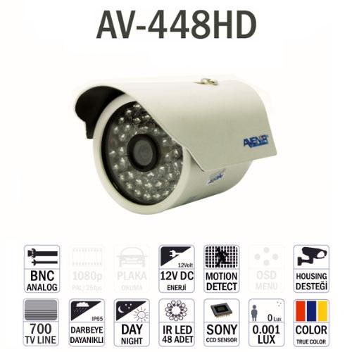CCTV KAPALI DEVRE KAMERA SİSTEMLERİ
