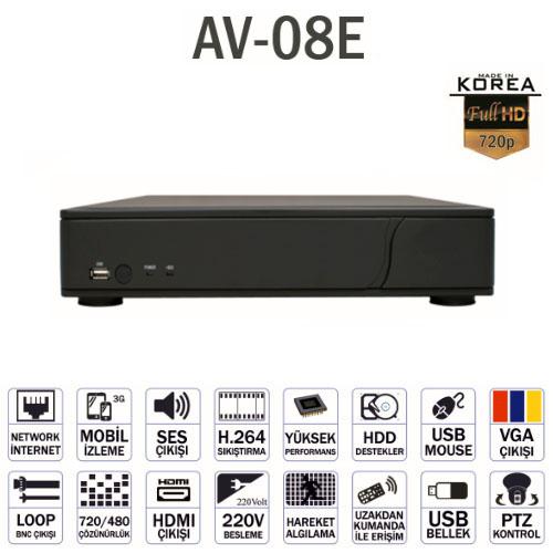 AVENİR CCTV Güvenlik Kamerası Kayıt Cihazı
